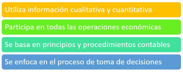 Características de la contabilidad