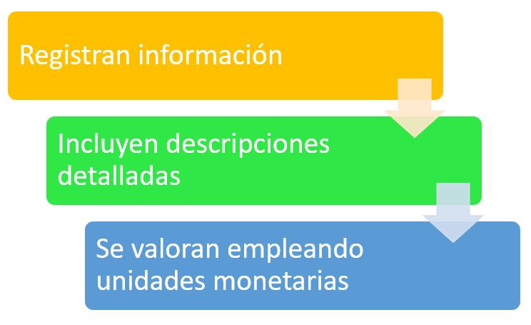 Características de los inventarios
