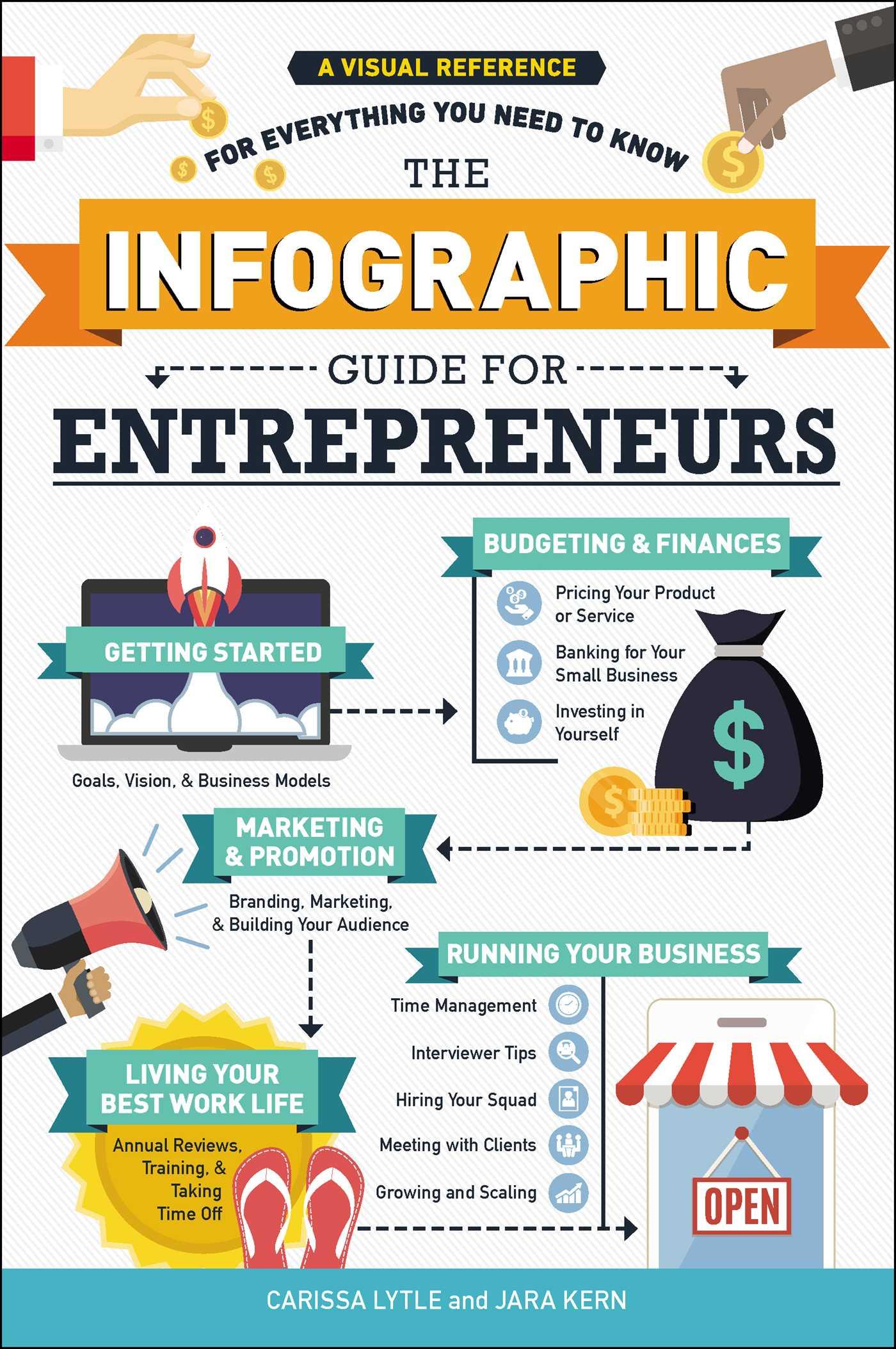 infografía informativa ejemplo